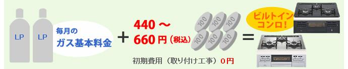 毎月のガス基本料金にプラス440円~660円(税込)でご利用可能に!