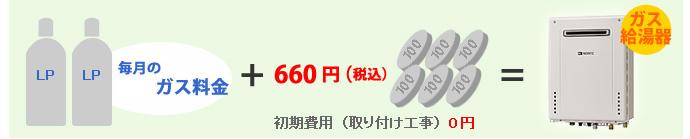 毎月のガス料金にプラス660円(税込)でガス給湯器がご利用可能に!